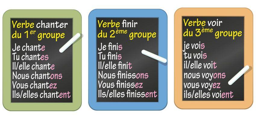 9a3d1c8bb Les connaissances grammaticales de base pour les débutants en français